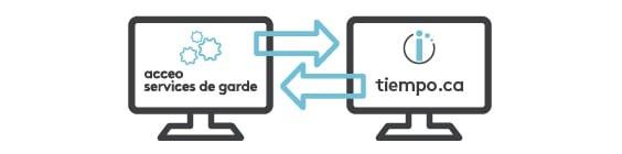 Tiempo connectée à ACCEO SDG
